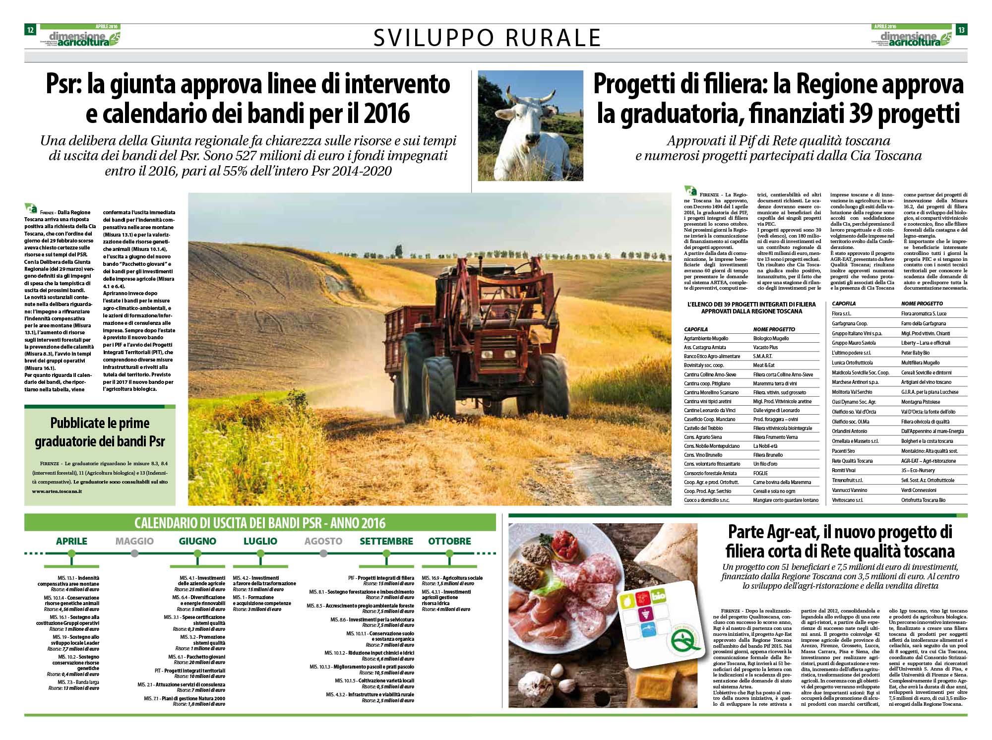 alfiotondelli_portfolio_dimensione-agricoltura_201604pag12-13