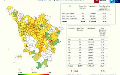 Coronavirus. Le province di Pistoia e Siena zona rossa da sabato 27 febbraio 2021